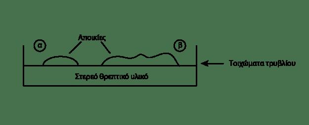 Διαγώνισμα Κεφ 7 blog-01