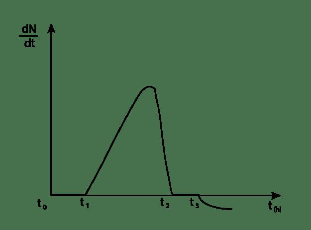 Διαγώνισμα Κεφ 7 blog-03