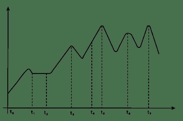 Διαγώνισμα Κεφ 7 blog-04